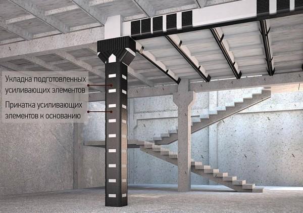 Бетон усиление бетон в обнинске с доставкой цена за куб купить