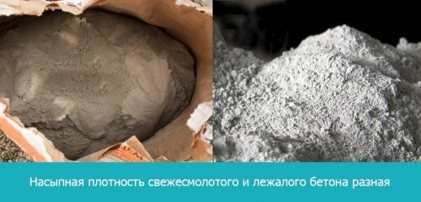 насыпная бетона